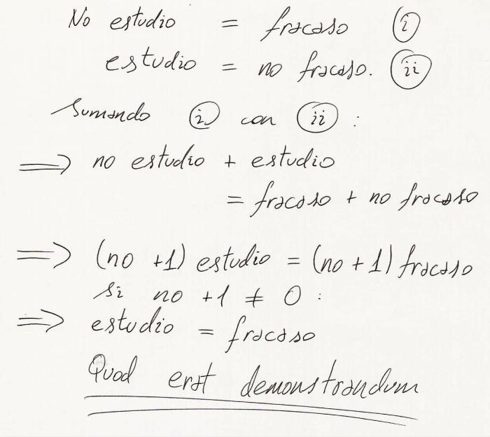 Demostración de que estudio = fracaso xD